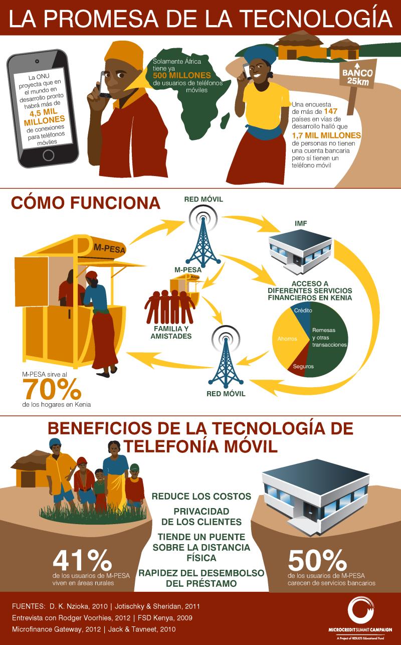 PromiseOfTech_Spanish_FINAL