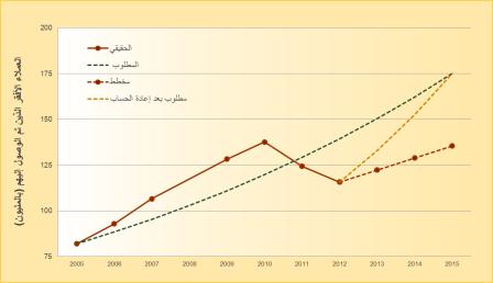 Fig.2 (ARABIC) عربي