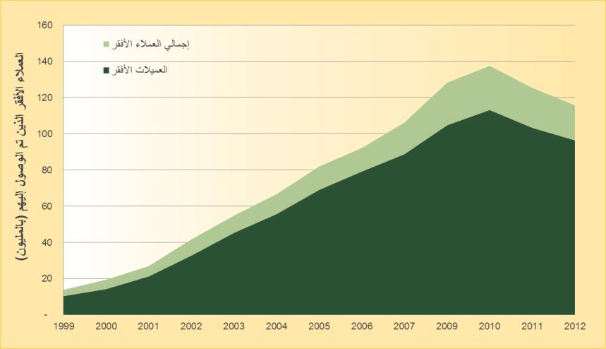 Fig.3 (ARABIC) عربي
