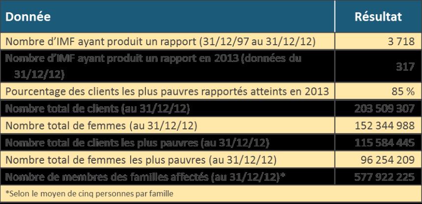 Table 1 FR