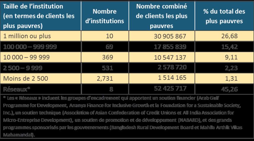 Table 5 FR
