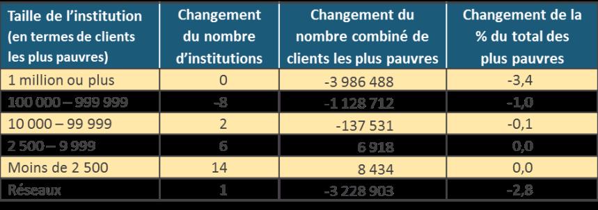 Table 6 FR