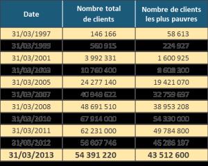 Table 8 FR