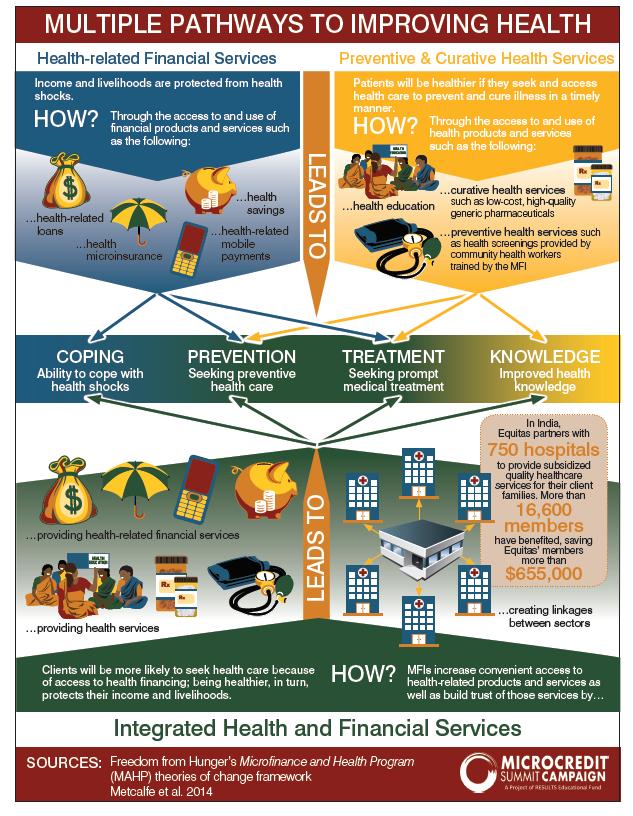 Infographic_Health_SOCR 2015_ENGLISH