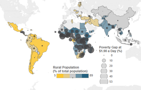 Figure 12_Total Rural Populations and Poverty Gap at $1.90 a Day_EN full